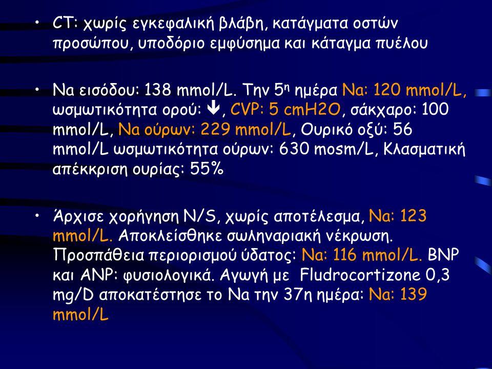 CT: χωρίς εγκεφαλική βλάβη, κατάγματα οστών προσώπου, υποδόριο εμφύσημα και κάταγμα πυέλου Na εισόδου: 138 mmol/L. Την 5 η ημέρα Na: 120 mmol/L, ωσμωτ