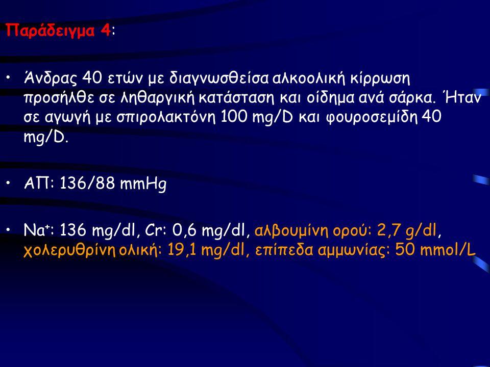 Παράδειγμα 4: Άνδρας 40 ετών με διαγνωσθείσα αλκοολική κίρρωση προσήλθε σε ληθαργική κατάσταση και οίδημα ανά σάρκα. Ήταν σε αγωγή με σπιρολακτόνη 100