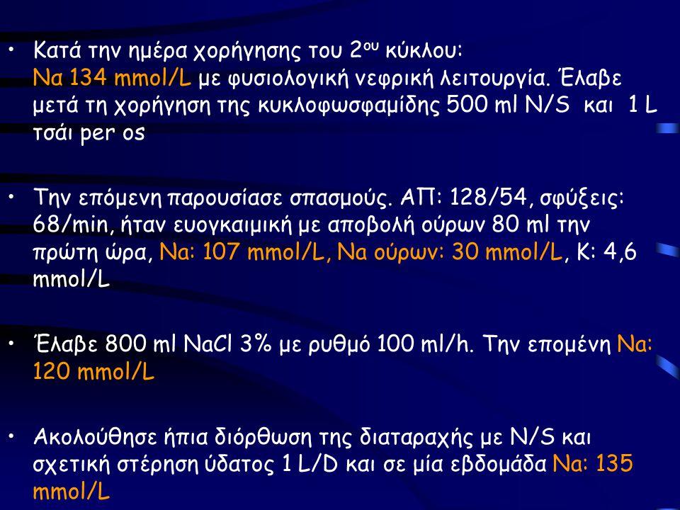 CT τομογραφία θώρακος: Παρατραχειακή εντόπιση μάζας ΔΕ Η βιοψία έδειξε μέσου μεγέθους μικροκυτταρικό (oat-cell) καρκίνωμα Δεν υπήρχαν ενδείξεις υποθυρεοειδισμού, καρδιακής ανεπάρκειας και επινεφριδιακής ανεπάρκειας Αγωγή: περιορισμός ύδατος 900 cc/D, υπέρτονο Ν/S, N/S 1000 με χρήση διουρητικών αγκύλης.
