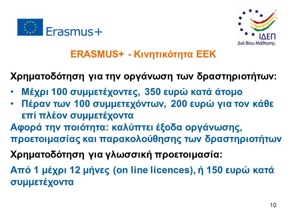 10 Χρηματοδότηση για την οργάνωση των δραστηριοτήτων: Μέχρι 100 συμμετέχοντες, 350 ευρώ κατά άτομο Πέραν των 100 συμμετεχόντων, 200 ευρώ για τον κάθε επί πλέον συμμετέχοντα Αφορά την ποιότητα: καλύπτει έξοδα οργάνωσης, προετοιμασίας και παρακολούθησης των δραστηριοτήτων Χρηματοδότηση για γλωσσική προετοιμασία: Από 1 μέχρι 12 μήνες (on line licences), ή 150 ευρώ κατά συμμετέχοντα ERASMUS+ - Κινητικότητα ΕΕΚ