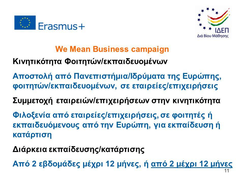 11 Κινητικότητα Φοιτητών/εκπαιδευομένων Αποστολή από Πανεπιστήμια/Ιδρύματα της Ευρώπης, φοιτητών/εκπαιδευομένων, σε εταιρείες/επιχειρήσεις Συμμετοχή εταιρειών/επιχειρήσεων στην κινητικότητα Φιλοξενία από εταιρείες/επιχειρήσεις, σε φοιτητές ή εκπαιδευόμενους από την Ευρώπη, για εκπαίδευση ή κατάρτιση Διάρκεια εκπαίδευσης/κατάρτισης Από 2 εβδομάδες μέχρι 12 μήνες, ή από 2 μέχρι 12 μήνες We Mean Business campaign