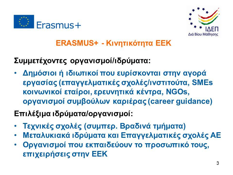 3 Συμμετέχοντες οργανισμοί/ιδρύματα: Δημόσιοι ή ιδιωτικοί που ευρίσκονται στην αγορά εργασίας (επαγγελματικές σχολές/ινστιτούτα, SMEs κοινωνικοί εταίροι, ερευνητικά κέντρα, NGOs, οργανισμοί συμβούλων καριέρας (career guidance) Επιλέξιμα ιδρύματα/οργανισμοί: Τεχνικές σχολές (συμπερ.