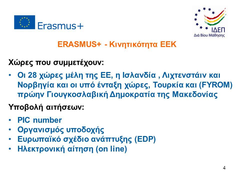 4 Χώρες που συμμετέχουν: Οι 28 χώρες μέλη της ΕΕ, η Ισλανδία, Λιχτενστάιν και Νορβηγία και οι υπό ένταξη χώρες, Τουρκία και (FYROM) πρώην Γιουγκοσλαβική Δημοκρατία της Μακεδονίας Υποβολή αιτήσεων: PIC number Οργανισμός υποδοχής Ευρωπαϊκό σχέδιο ανάπτυξης (EDP) Ηλεκτρονική αίτηση (on line) ERASMUS+ - Κινητικότητα ΕΕΚ