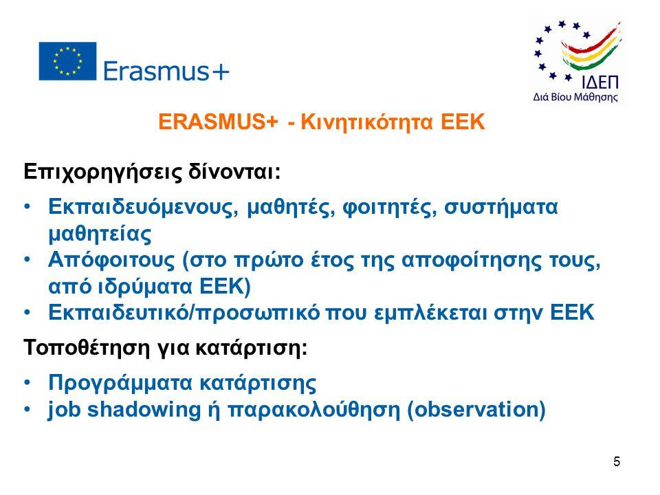 5 Επιχορηγήσεις δίνονται: Εκπαιδευόμενους, μαθητές, φοιτητές, συστήματα μαθητείας Απόφοιτους (στο πρώτο έτος της αποφοίτησης τους, από ιδρύματα ΕΕΚ) Εκπαιδευτικό/προσωπικό που εμπλέκεται στην ΕΕΚ Τοποθέτηση για κατάρτιση: Προγράμματα κατάρτισης job shadowing ή παρακολούθηση (observation) ERASMUS+ - Κινητικότητα ΕΕΚ