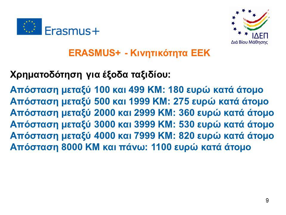 9 Χρηματοδότηση για έξοδα ταξιδίου: Απόσταση μεταξύ 100 και 499 ΚΜ: 180 ευρώ κατά άτομο Απόσταση μεταξύ 500 και 1999 ΚΜ: 275 ευρώ κατά άτομο Απόσταση μεταξύ 2000 και 2999 ΚΜ: 360 ευρώ κατά άτομο Απόσταση μεταξύ 3000 και 3999 ΚΜ: 530 ευρώ κατά άτομο Απόσταση μεταξύ 4000 και 7999 ΚΜ: 820 ευρώ κατά άτομο Απόσταση 8000 ΚΜ και πάνω: 1100 ευρώ κατά άτομο ERASMUS+ - Κινητικότητα ΕΕΚ
