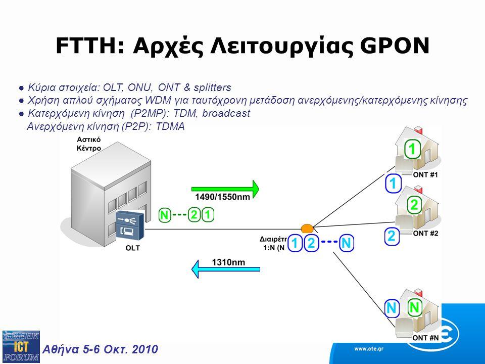 Αθήνα 5-6 Οκτ. 2010 FTTH: Αρχές Λειτουργίας GPON ● Κύρια στοιχεία: OLT, ONU, ONT & splitters ● Χρήση απλού σχήματος WDM για ταυτόχρονη μετάδοση ανερχό
