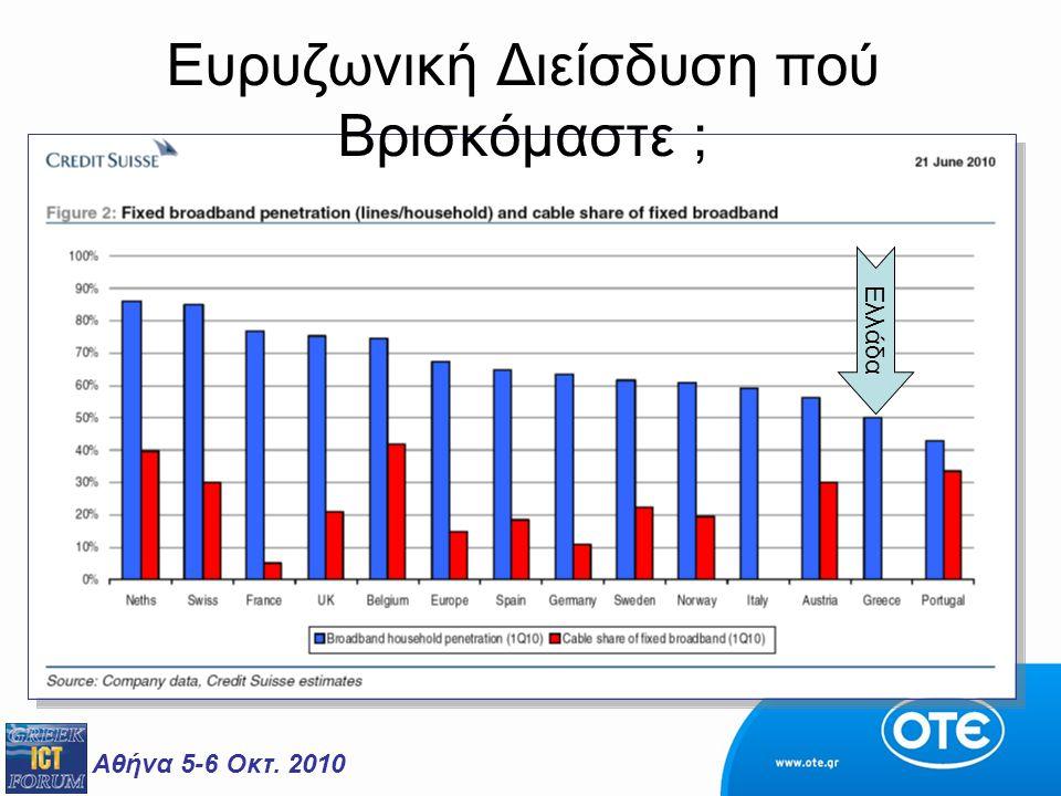 Αθήνα 5-6 Οκτ. 2010 Ευρυζωνική Διείσδυση πού Βρισκόμαστε ; Ελλάδα