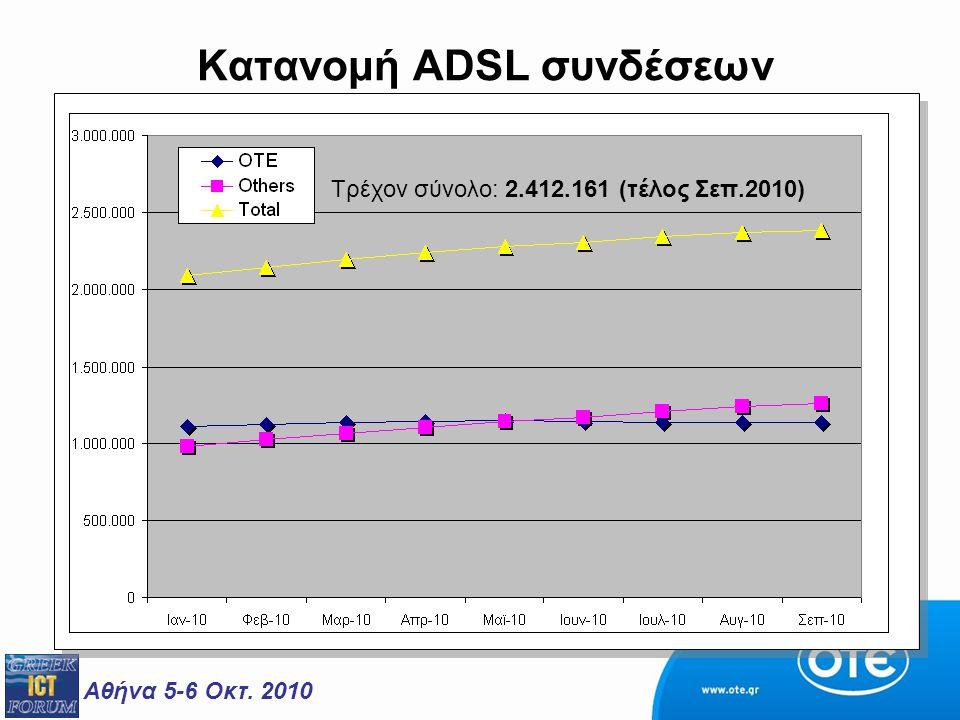 Αθήνα 5-6 Οκτ. 2010 Κατανομή ADSL συνδέσεων Τρέχον σύνολο: 2.412.161 (τέλος Σεπ.2010)
