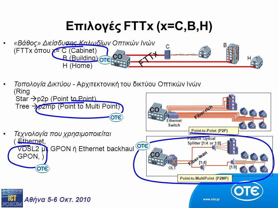 Αθήνα 5-6 Οκτ. 2010 Επιλογές FTTx (x=C,B,H) «Βάθος» Διείσδυσης Καλωδίων Οπτικών Ινών (FTTx όπου x= C (Cabinet) B (Building) H (Home) Τοπολογία Δικτύου