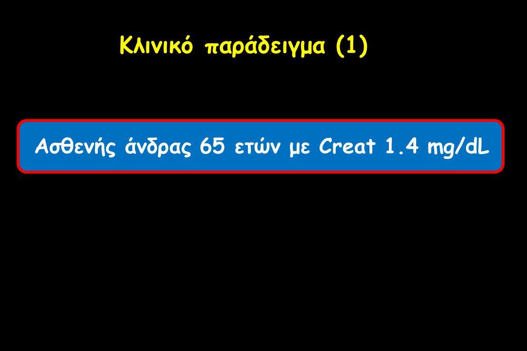 Ασθενής άνδρας 65 ετών με Creat 1.4 mg/dL Κλινικό παράδειγμα (1)