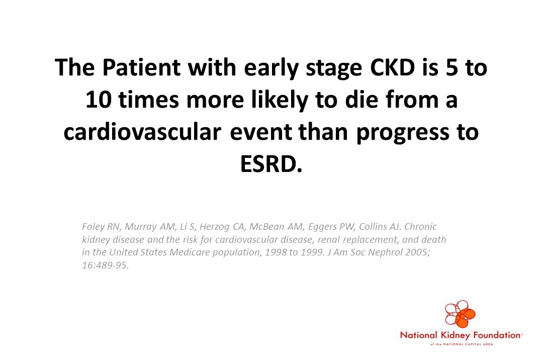 The Patient with early stage CKD is 5 to 10 times more likely to die from a cardiovascular event than progress to ESRD. Foley RN, Murray AM, Li S, Her