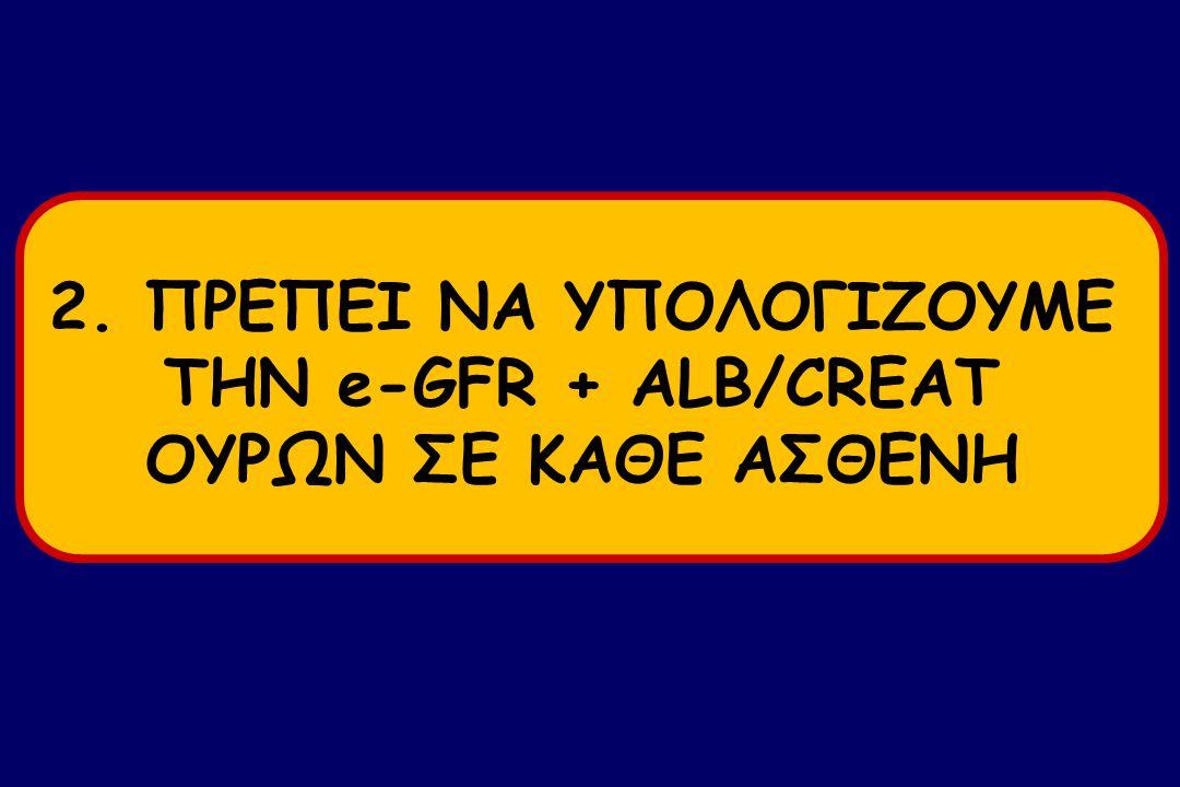 2. ΠΡΕΠΕΙ ΝΑ ΥΠΟΛΟΓΙΖΟΥΜΕ ΤΗΝ e-GFR + ALB/CREAT ΟΥΡΩΝ ΣΕ ΚΑΘΕ ΑΣΘΕΝΗ