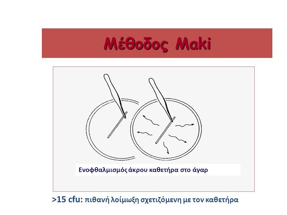 Μέθοδος Maki Ενοφθαλμισμός άκρου καθετήρα στο άγαρ >15 cfu: πιθανή λοίμωξη σχετιζόμενη με τον καθετήρα