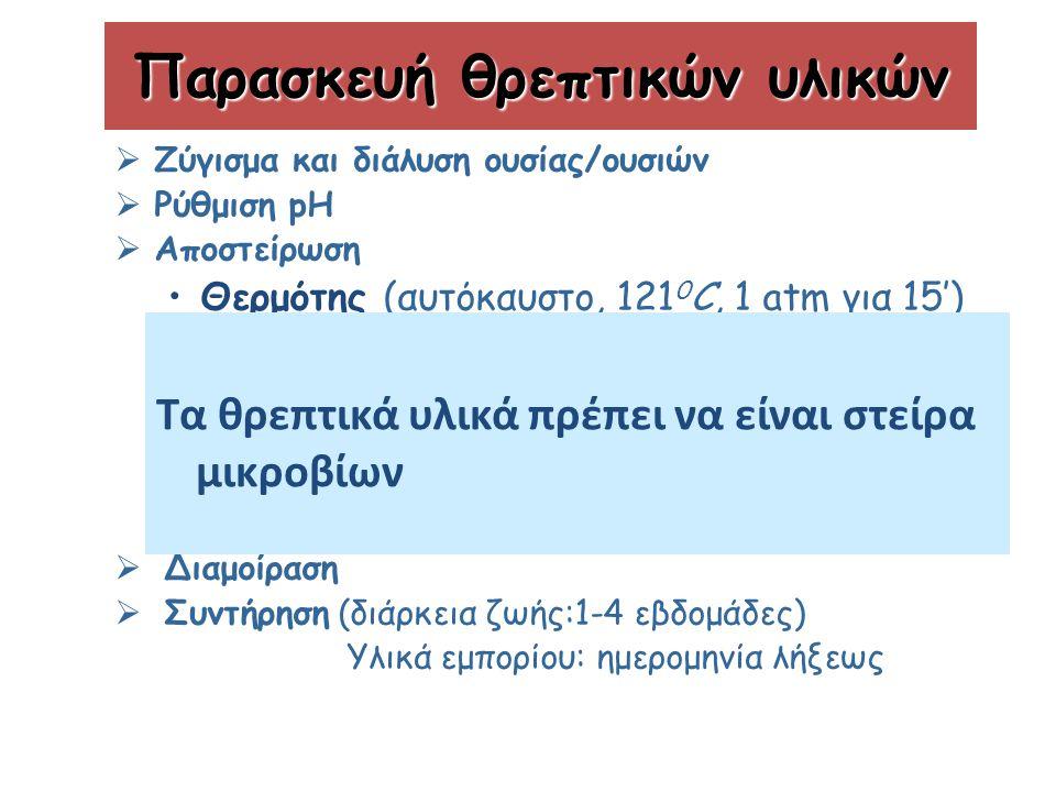 Παρασκευή θρεπτικών υλικών  Ζύγισμα και διάλυση ουσίας/ουσιών  Ρύθμιση pH  Αποστείρωση Θερμότης (αυτόκαυστο, 121 0 C, 1 atm για 15') αιματούχο: προσθήκη αίματος όταν θ= 50 0 C σοκολατόχρωμο: μετά προσθήκη αίματος, στους 80-100 0 C για 10 min υπό ανακίνηση Δ ιήθηση (υλικά που δεν αντέχουν στον κλιβανισμό)  Διαμοίραση  Συντήρηση (διάρκεια ζωής:1-4 εβδομάδες) Υλικά εμπορίου: ημερομηνία λήξεως Τα θρεπτικά υλικά πρέπει να είναι στείρα μικροβίων