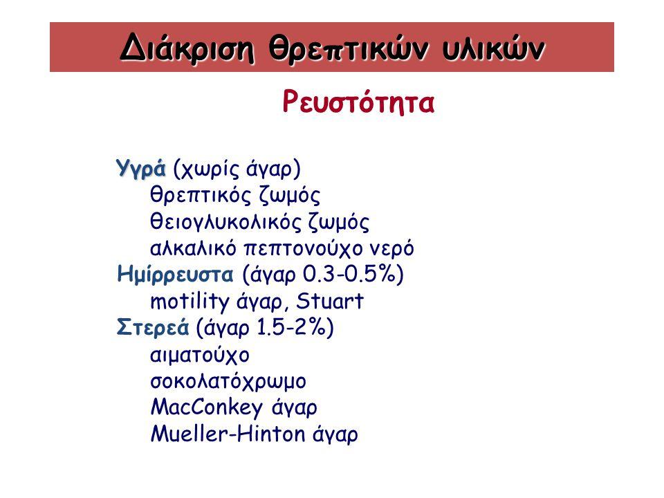 PEA (Phenylethyl alcohol agar) Εκλεκτικό υλικό με αίμα προβάτου L-κυστεϊνη, άγαρ, αίμα προβάτου, phenylethyl alcohol Aναπτύσσονται: τα περισσότερα Gram-θετικά και Gram-αρνητικά αναερόβια βακτήρια Aναστέλλονται: - δυνητικά αναερόβια Gram(-) βακτηρίδια - ερπυσμός του Proteus spp.