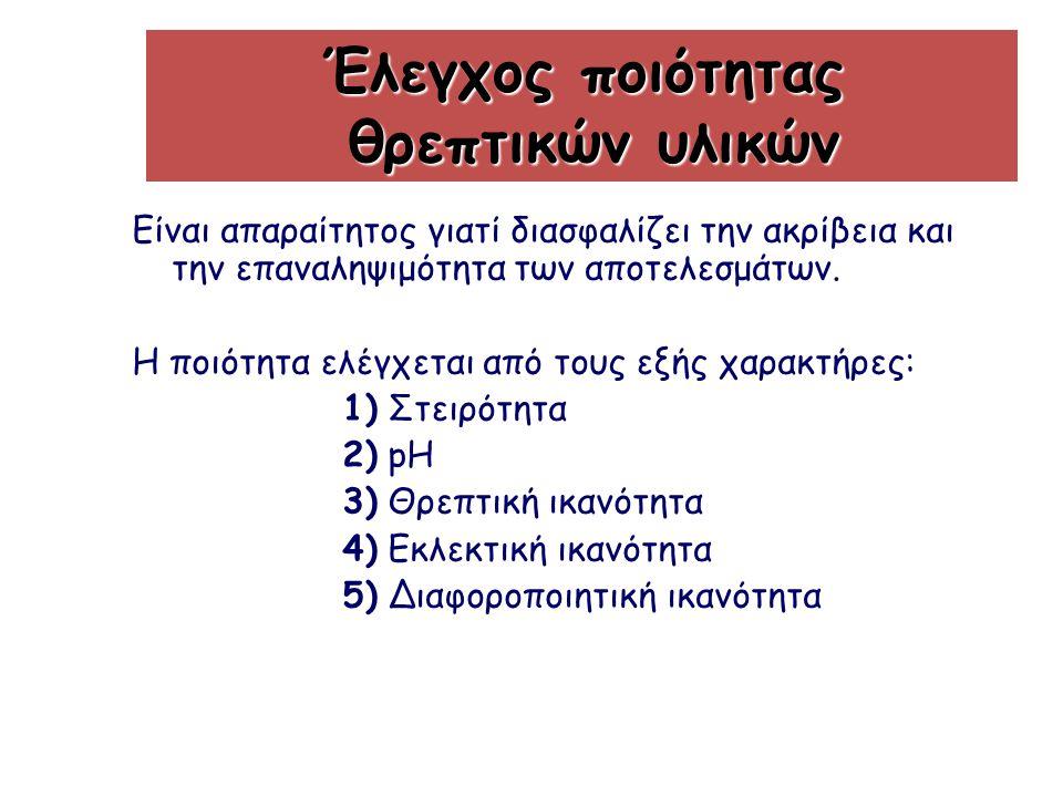 Mannitol salt agar (Chapman) St.aureus