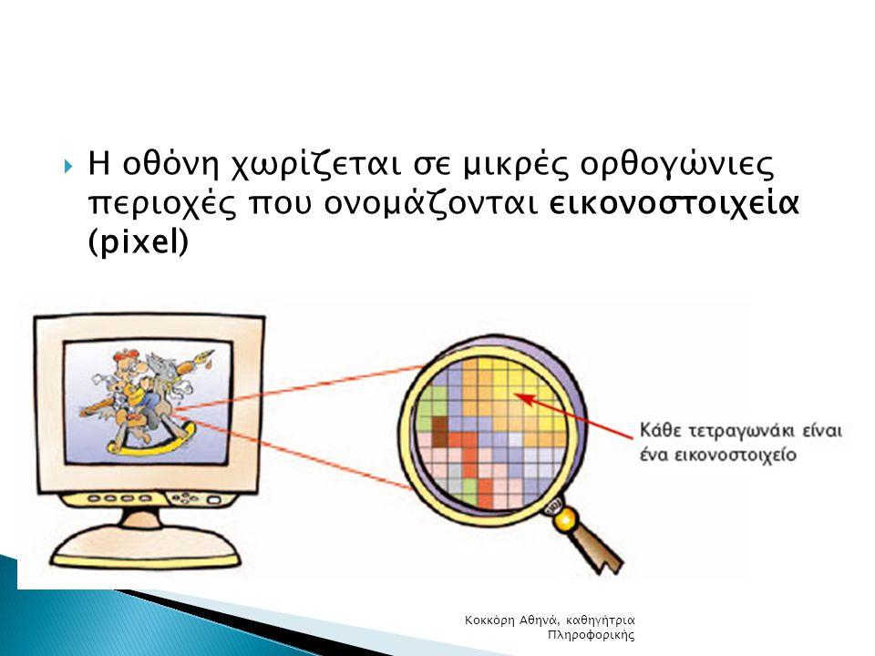  Η οθόνη χωρίζεται σε μικρές ορθογώνιες περιοχές που ονομάζονται εικονοστοιχεία (pixel) Κοκκόρη Αθηνά, καθηγήτρια Πληροφορικής
