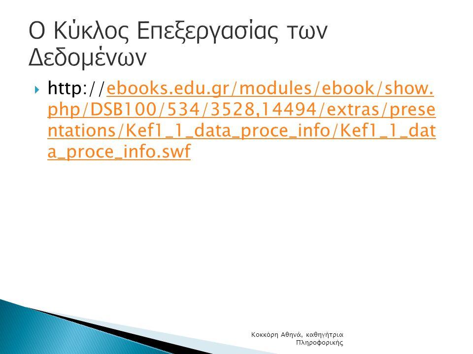  http://ebooks.edu.gr/modules/ebook/show. php/DSB100/534/3528,14494/extras/prese ntations/Kef1_1_data_proce_info/Kef1_1_dat a_proce_info.swfebooks.ed