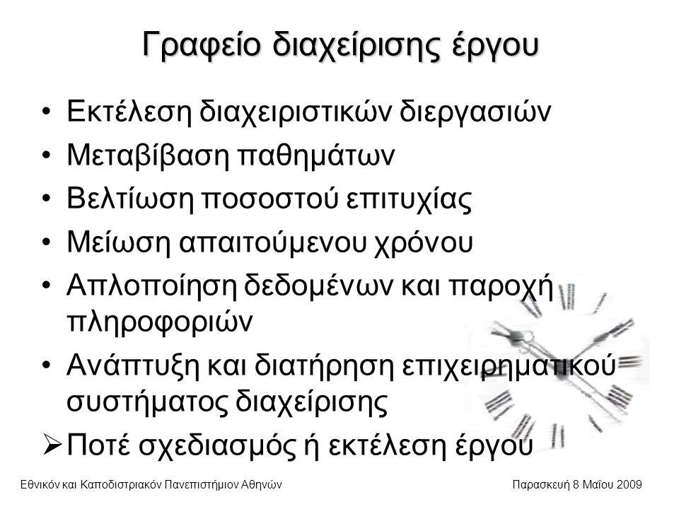 Γραφείο διαχείρισης έργου Εθνικόν και Καποδιστριακόν Πανεπιστήμιον ΑθηνώνΠαρασκευή 8 Μαΐου 2009 Εκτέλεση διαχειριστικών διεργασιών Μεταβίβαση παθημάτων Βελτίωση ποσοστού επιτυχίας Μείωση απαιτούμενου χρόνου Απλοποίηση δεδομένων και παροχή πληροφοριών Ανάπτυξη και διατήρηση επιχειρηματικού συστήματος διαχείρισης  Ποτέ σχεδιασμός ή εκτέλεση έργου