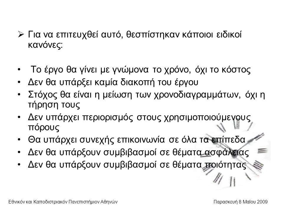 Εθνικόν και Καποδιστριακόν Πανεπιστήμιον ΑθηνώνΠαρασκευή 8 Μαΐου 2009  Για να επιτευχθεί αυτό, θεσπίστηκαν κάποιοι ειδικοί κανόνες: Το έργο θα γίνει με γνώμονα το χρόνο, όχι το κόστος Δεν θα υπάρξει καμία διακοπή του έργου Στόχος θα είναι η μείωση των χρονοδιαγραμμάτων, όχι η τήρηση τους Δεν υπάρχει περιορισμός στους χρησιμοποιούμενους πόρους Θα υπάρχει συνεχής επικοινωνία σε όλα τα επίπεδα Δεν θα υπάρξουν συμβιβασμοί σε θέματα ασφάλειας Δεν θα υπάρξουν συμβιβασμοί σε θέματα ποιότητας