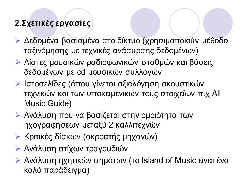 2.Σχετικές εργασίες  Δεδομένα βασισμένα στο δίκτυο (χρησιμοποιούν μέθοδο ταξινόμησης με τεχνικές ανάσυρσης δεδομένων)  Λίστες μουσικών ραδιοφωνικών