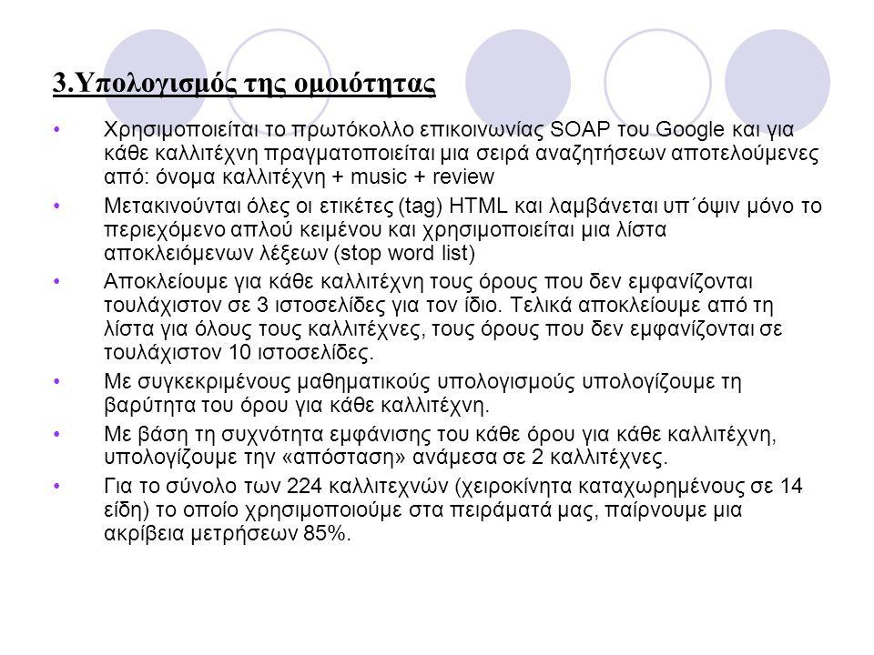 3.Υπολογισμός της ομοιότητας Χρησιμοποιείται το πρωτόκολλο επικοινωνίας SOAP του Google και για κάθε καλλιτέχνη πραγματοποιείται μια σειρά αναζητήσεων αποτελούμενες από: όνομα καλλιτέχνη + music + review Μετακινούνται όλες οι ετικέτες (tag) HTML και λαμβάνεται υπ΄όψιν μόνο το περιεχόμενο απλού κειμένου και χρησιμοποιείται μια λίστα αποκλειόμενων λέξεων (stop word list) Αποκλείουμε για κάθε καλλιτέχνη τους όρους που δεν εμφανίζονται τουλάχιστον σε 3 ιστοσελίδες για τον ίδιο.