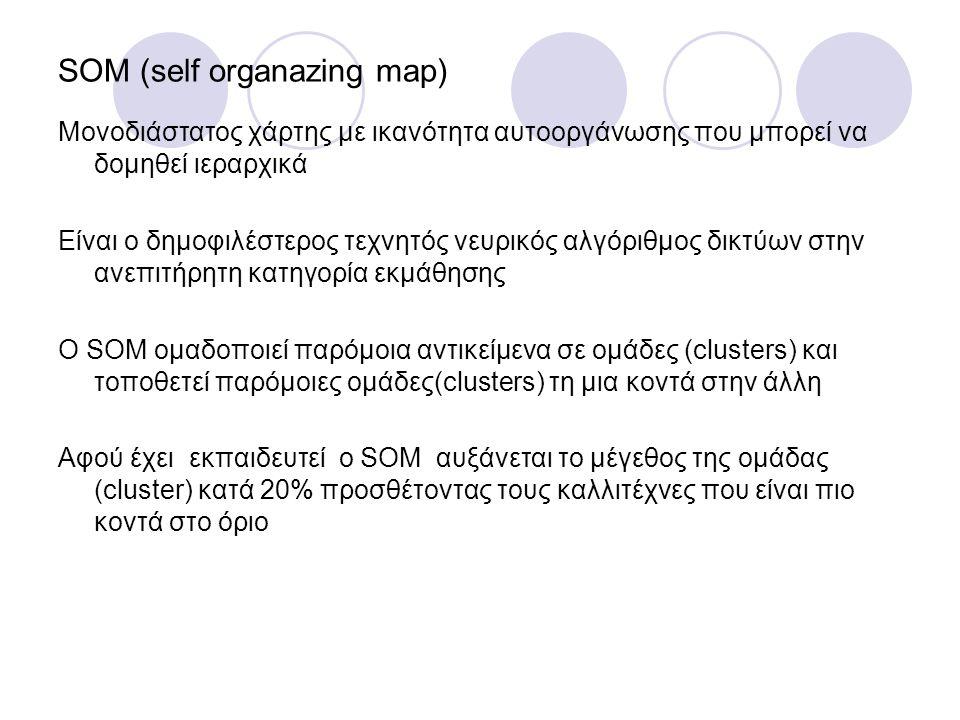 SOM (self organazing map) Μονοδιάστατος χάρτης με ικανότητα αυτοοργάνωσης που μπορεί να δομηθεί ιεραρχικά Είναι ο δημοφιλέστερος τεχνητός νευρικός αλγόριθμος δικτύων στην ανεπιτήρητη κατηγορία εκμάθησης Ο SOM ομαδοποιεί παρόμοια αντικείμενα σε ομάδες (clusters) και τοποθετεί παρόμοιες ομάδες(clusters) τη μια κοντά στην άλλη Αφού έχει εκπαιδευτεί ο SOM αυξάνεται το μέγεθος της ομάδας (cluster) κατά 20% προσθέτοντας τους καλλιτέχνες που είναι πιο κοντά στο όριο