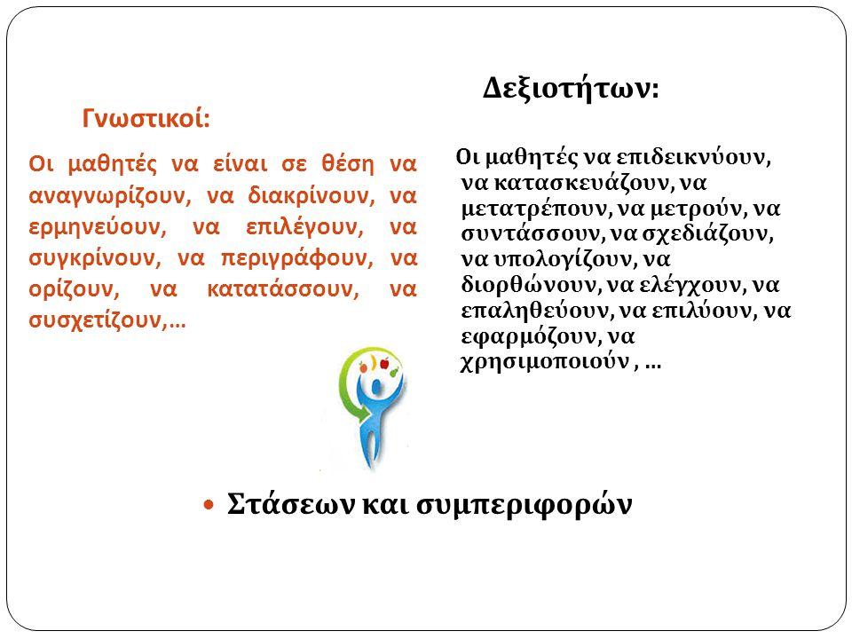 Στάδιο 7: Αξιολόγηση Ποιος; Ο εκπαιδευτικός Τι; - Το αντικείμενο- Τη διαδικασία - Αυτοαξιολόγηση (οργάνωση, σχεδιασμός, σχέση- επικοινωνία Δ-Μ) Πώς; -ερωτηματολόγιο -Συνέντευξη - παιχνίδι ρόλων -παρατήρηση,….