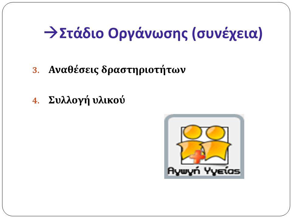  Στάδιο Οργάνωσης (συνέχεια) 3. Αναθέσεις δραστηριοτήτων 4. Συλλογή υλικού