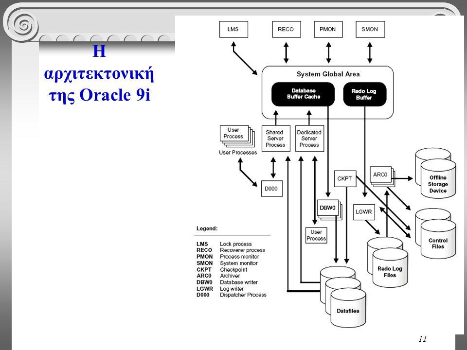 11 Η αρχιτεκτονική της Oracle 9i