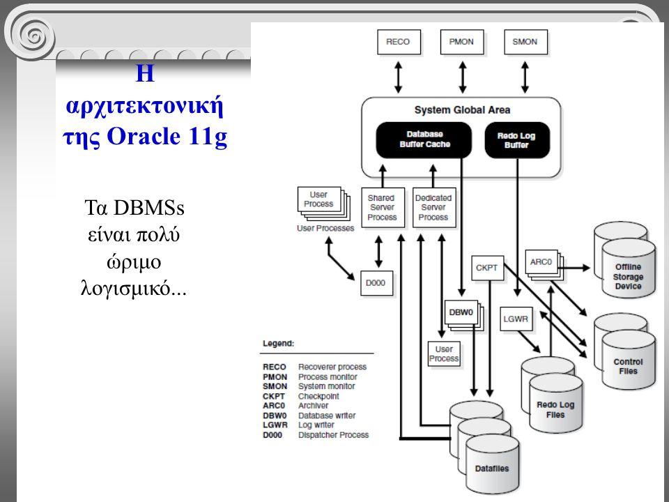 12 Η αρχιτεκτονική της Oracle 11g Τα DBMSs είναι πολύ ώριμο λογισμικό...