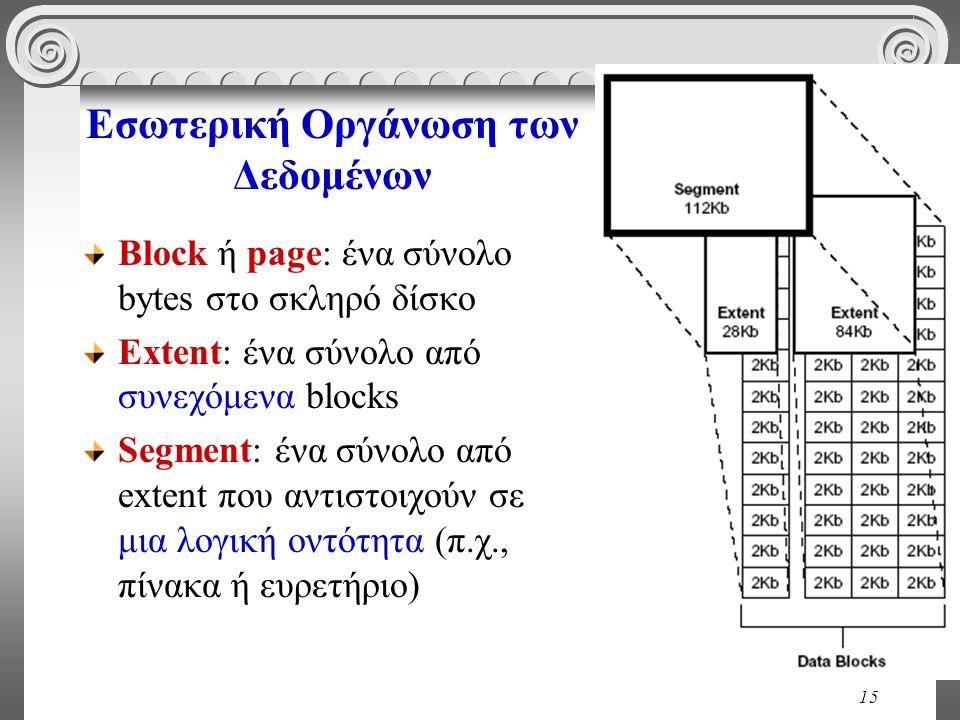 15 Εσωτερική Οργάνωση των Δεδομένων Block ή page: ένα σύνολο bytes στο σκληρό δίσκο Extent: ένα σύνολο από συνεχόμενα blocks Segment: ένα σύνολο από extent που αντιστοιχούν σε μια λογική οντότητα (π.χ., πίνακα ή ευρετήριο)