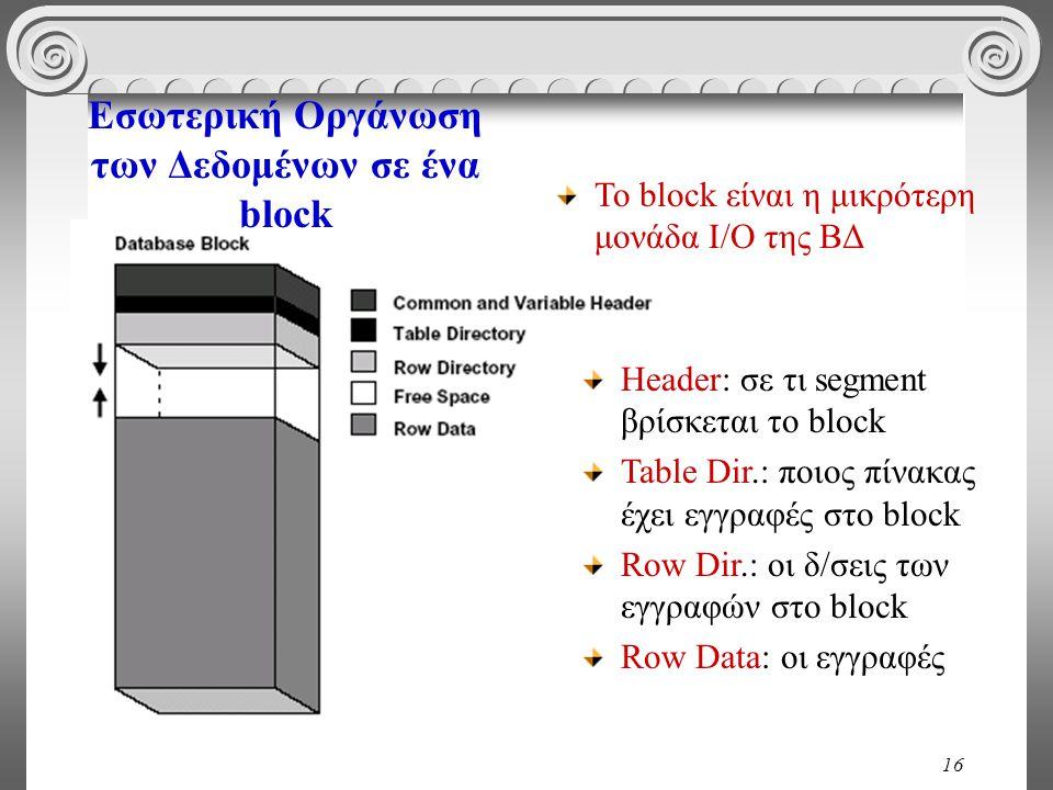 16 Εσωτερική Οργάνωση των Δεδομένων σε ένα block Το block είναι η μικρότερη μονάδα Ι/Ο της ΒΔ Header: σε τι segment βρίσκεται το block Table Dir.: ποιος πίνακας έχει εγγραφές στο block Row Dir.: οι δ/σεις των εγγραφών στο block Row Data: οι εγγραφές