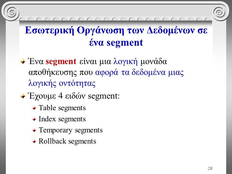 20 Εσωτερική Οργάνωση των Δεδομένων σε ένα segment Ένα segment είναι μια λογική μονάδα αποθήκευσης που αφορά τα δεδομένα μιας λογικής οντότητας Έχουμε 4 ειδών segment: Table segments Index segments Temporary segments Rollback segments