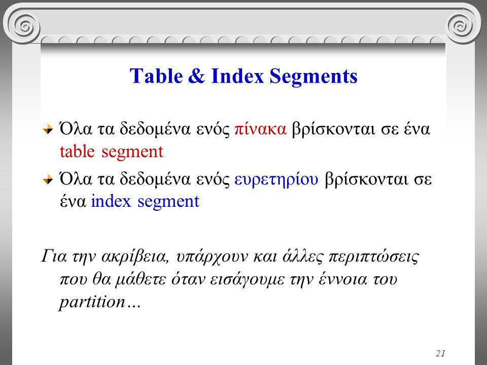 21 Table & Index Segments Όλα τα δεδομένα ενός πίνακα βρίσκονται σε ένα table segment Όλα τα δεδομένα ενός ευρετηρίου βρίσκονται σε ένα index segment Για την ακρίβεια, υπάρχουν και άλλες περιπτώσεις που θα μάθετε όταν εισάγουμε την έννοια του partition…