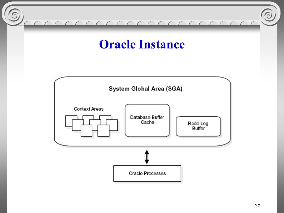 27 Oracle Instance