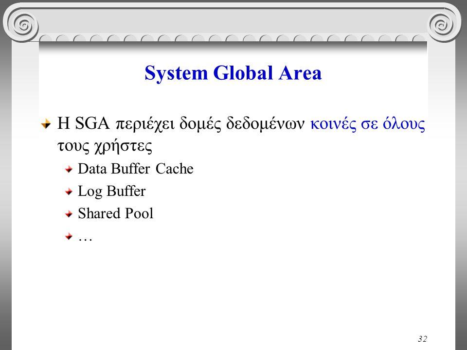 32 System Global Area H SGA περιέχει δομές δεδομένων κοινές σε όλους τους χρήστες Data Buffer Cache Log Buffer Shared Pool …