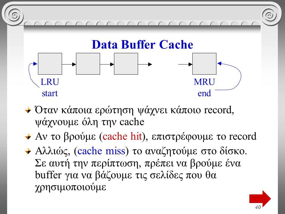 40 Data Buffer Cache Όταν κάποια ερώτηση ψάχνει κάποιο record, ψάχνουμε όλη την cache Αν το βρούμε (cache hit), επιστρέφουμε το record Αλλιώς, (cache miss) το αναζητούμε στο δίσκο.