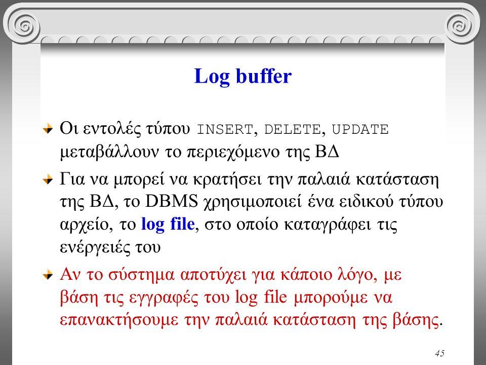 45 Log buffer Οι εντολές τύπου INSERT, DELETE, UPDATE μεταβάλλουν το περιεχόμενο της ΒΔ Για να μπορεί να κρατήσει την παλαιά κατάσταση της ΒΔ, το DBMS χρησιμοποιεί ένα ειδικού τύπου αρχείο, το log file, στο οποίο καταγράφει τις ενέργειές του Αν το σύστημα αποτύχει για κάποιο λόγο, με βάση τις εγγραφές του log file μπορούμε να επανακτήσουμε την παλαιά κατάσταση της βάσης.
