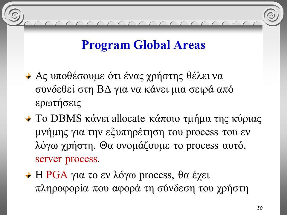 50 Program Global Areas Ας υποθέσουμε ότι ένας χρήστης θέλει να συνδεθεί στη ΒΔ για να κάνει μια σειρά από ερωτήσεις Το DBMS κάνει allocate κάποιο τμήμα της κύριας μνήμης για την εξυπηρέτηση του process του εν λόγω χρήστη.