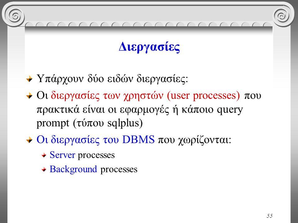 55 Διεργασίες Υπάρχουν δύο ειδών διεργασίες: Οι διεργασίες των χρηστών (user processes) που πρακτικά είναι οι εφαρμογές ή κάποιο query prompt (τύπου sqlplus) Οι διεργασίες του DBMS που χωρίζονται: Server processes Background processes