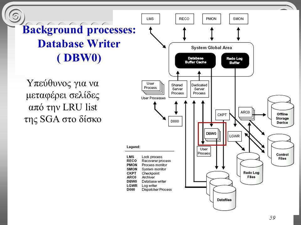 59 Background processes: Database Writer ( DBW0) Υπεύθυνος για να μεταφέρει σελίδες από την LRU list της SGA στο δίσκο