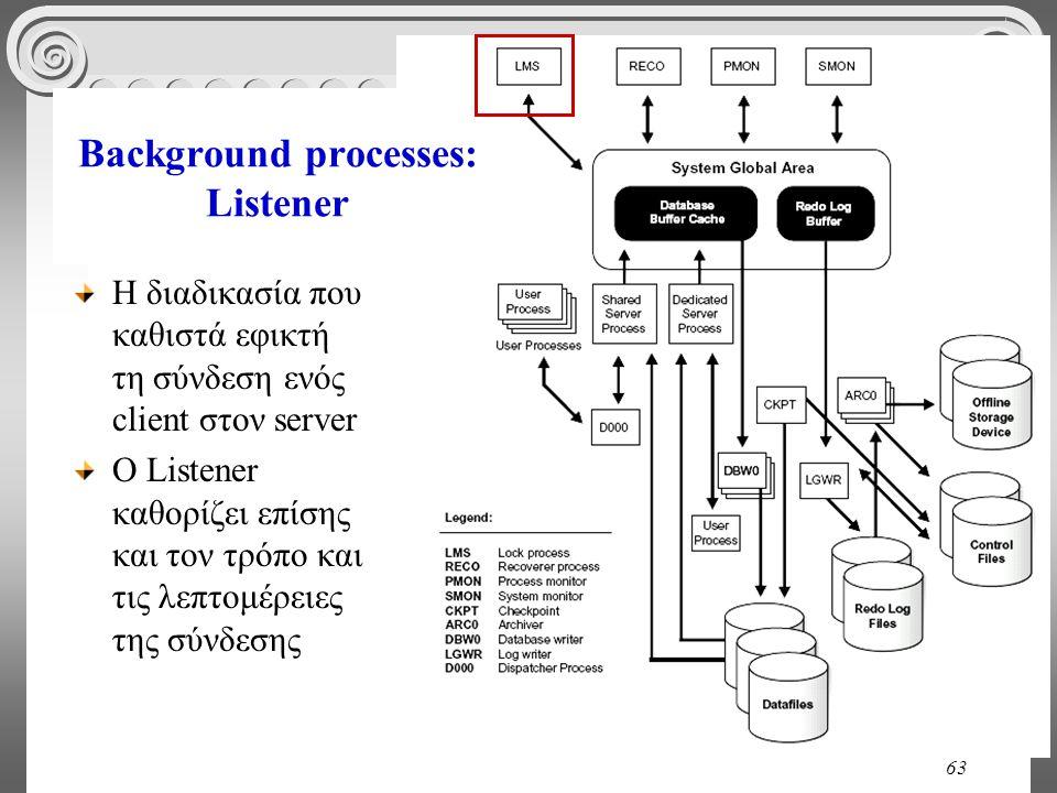 63 Background processes: Listener Η διαδικασία που καθιστά εφικτή τη σύνδεση ενός client στον server O Listener καθορίζει επίσης και τον τρόπο και τις λεπτομέρειες της σύνδεσης
