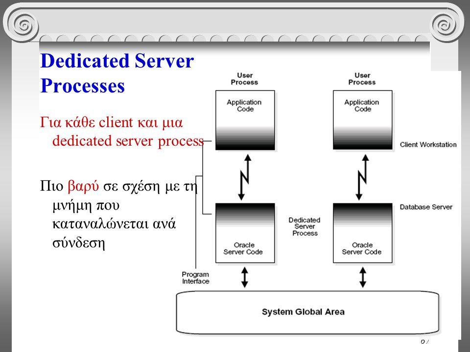 67 Dedicated Server Processes Για κάθε client και μια dedicated server process Πιο βαρύ σε σχέση με τη μνήμη που καταναλώνεται ανά σύνδεση