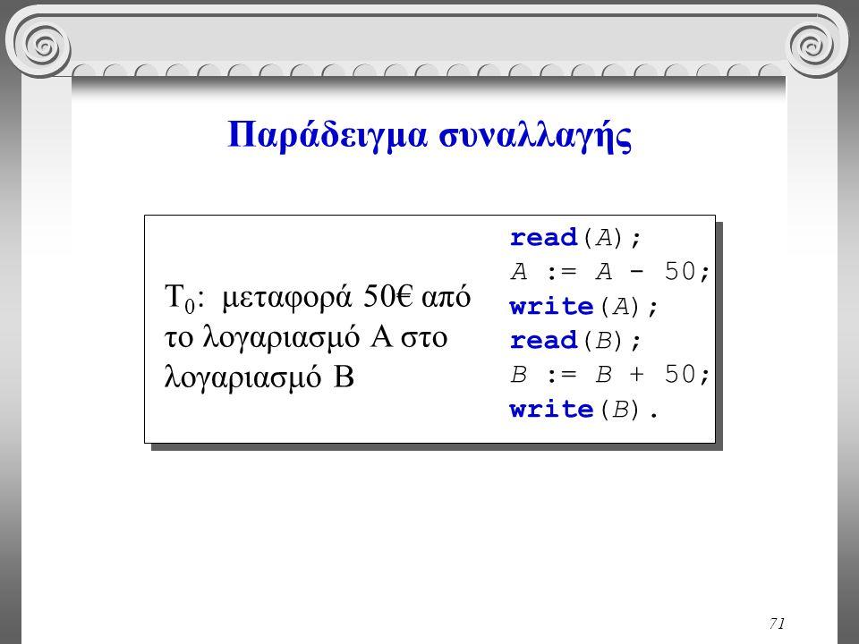 71 Παράδειγμα συναλλαγής read(A); A := A - 50; write(A); read(B); B := B + 50; write(B).