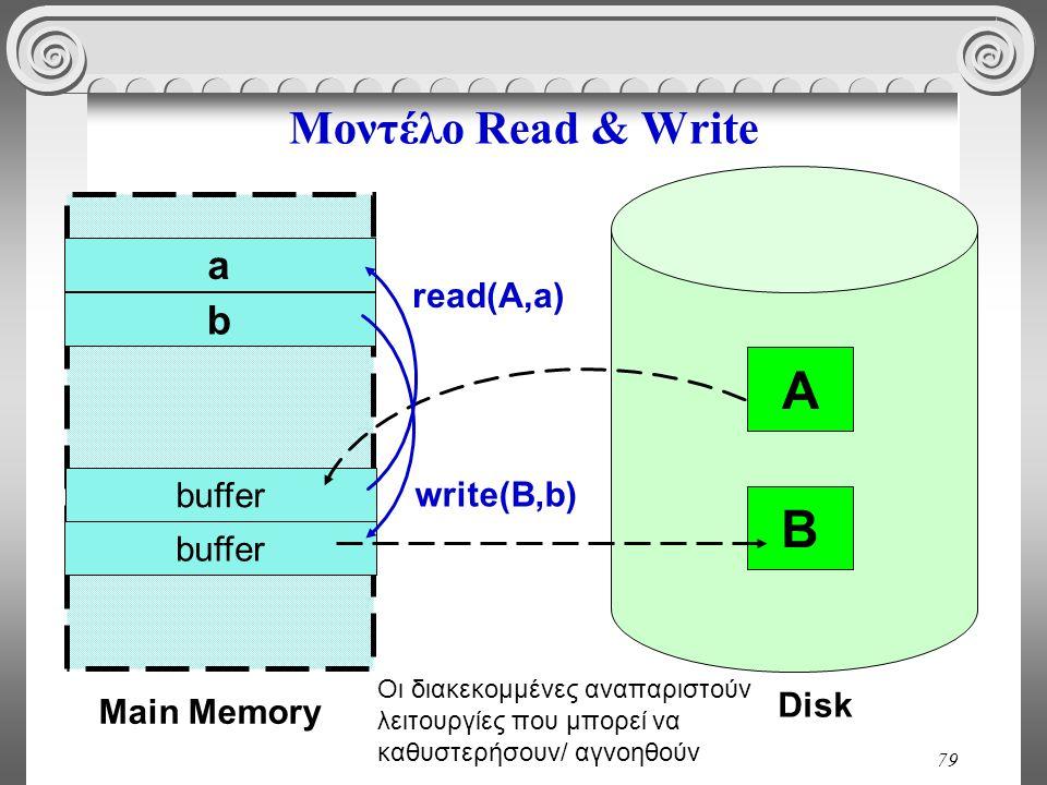 79 Μοντέλο Read & Write Main Memory a Disk B b read(A,a) write(B,b) buffer A Οι διακεκομμένες αναπαριστούν λειτουργίες που μπορεί να καθυστερήσουν/ αγνοηθούν
