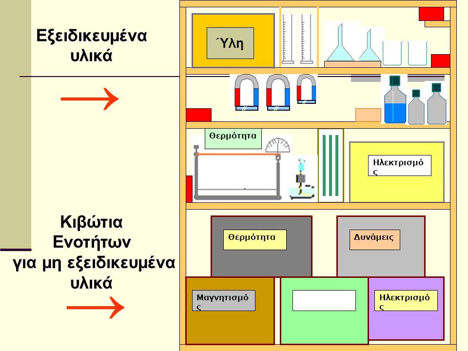 ΚιβώτιαΕνοτήτων για μη εξειδικευμένα για μη εξειδικευμέναυλικά → Εξειδικευμέναυλικά → Ηλεκτρισμό ς Θερμότητα Δυνάμεις Μαγνητισμό ς Ηλεκτρισμό ς Ύλη