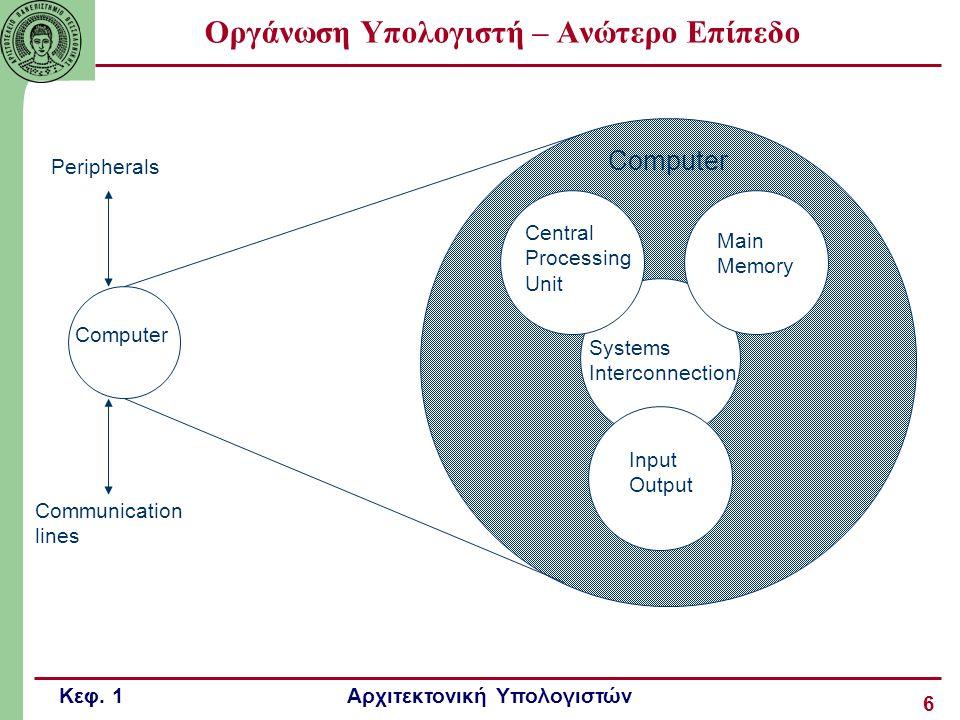 Κεφ. 1 Αρχιτεκτονική Υπολογιστών 6 Computer Main Memory Input Output Systems Interconnection Peripherals Communication lines Central Processing Unit C