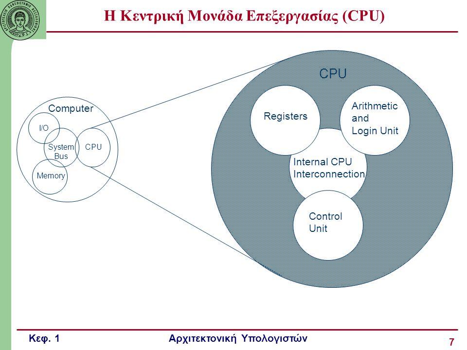 Κεφ. 1 Αρχιτεκτονική Υπολογιστών 7 Computer Arithmetic and Login Unit Control Unit Internal CPU Interconnection Registers CPU I/O Memory System Bus CP
