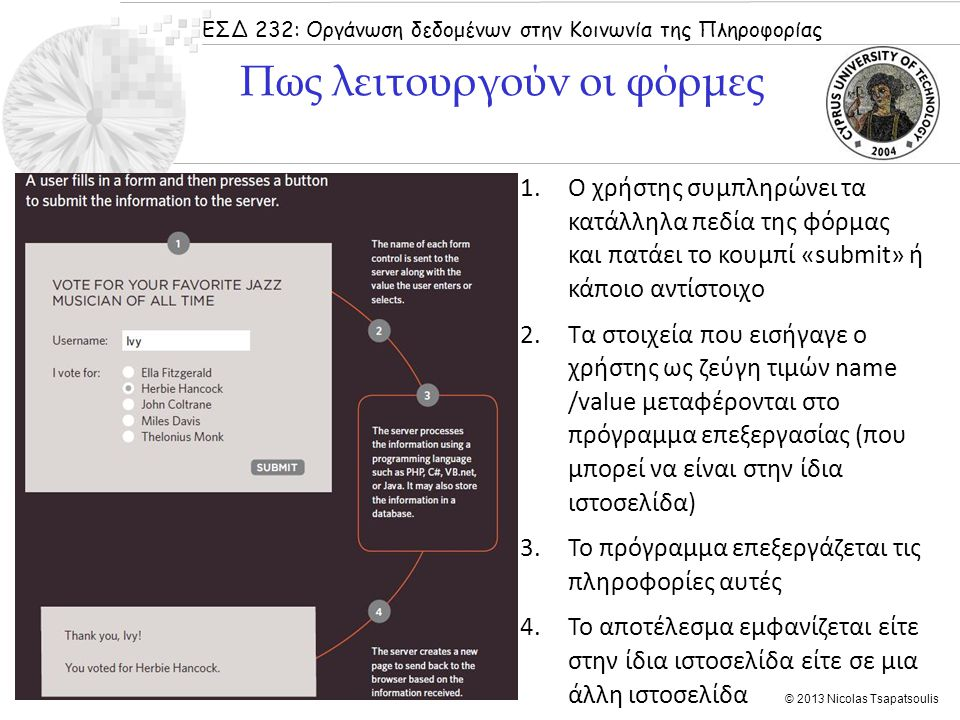 ΕΣΔ 232: Οργάνωση δεδομένων στην Κοινωνία της Πληροφορίας © 2013 Nicolas Tsapatsoulis Χρησιμοποιείται για υποβολή προς επεξεργασία των στοιχείων της φόρμας:  Κώδικας name => όνομα που δίνουμε στο συγκεκριμένο πεδίο value => Τι θα εμφανίζεται ως ετικέτα στο κουμπί υποβολής onclick => Τι θα γίνει όταν πατηθεί το συγκεκριμένο κουμπί.